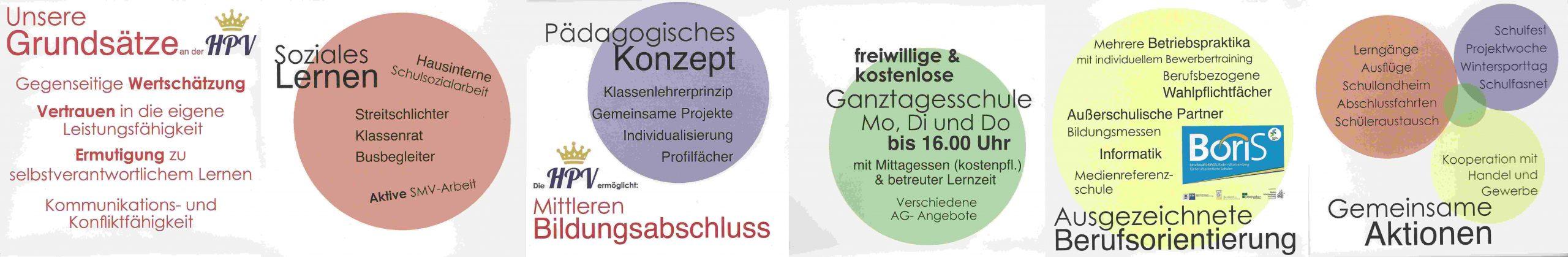 Herzog-Philipp-Verbandsschule Altshausen